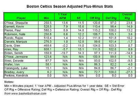 Celtics_apm_20101126_medium