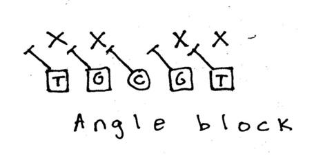 Angle_block_medium