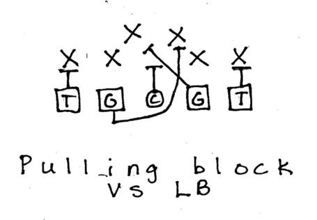 Pull_vs_lb_medium