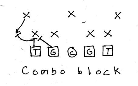 Combo_block_medium