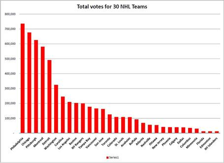 Total_votes_30_teams_medium