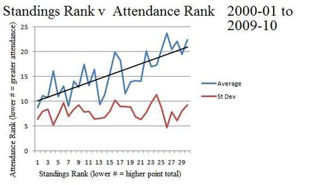 Attendance__standings____fighting_1_medium