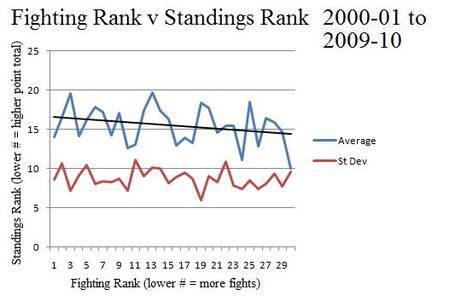 Attendance__standings____fighting_3_medium