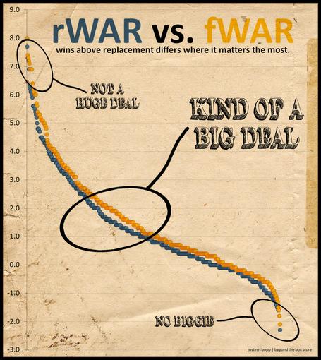 Rwarvsfwar_medium