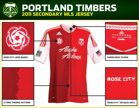 Timbers_away_medium