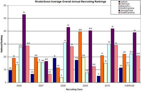 Overall_annual_rankings_medium