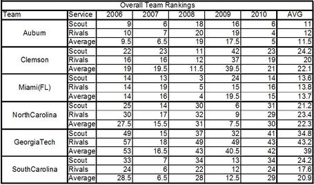 Overall_team_rankings_medium