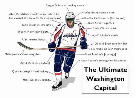 Ultimate_washington_capital_medium
