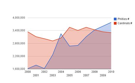 Chart_1-1_medium