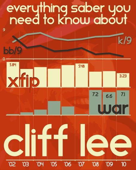 Cliff_lee_2010_medium