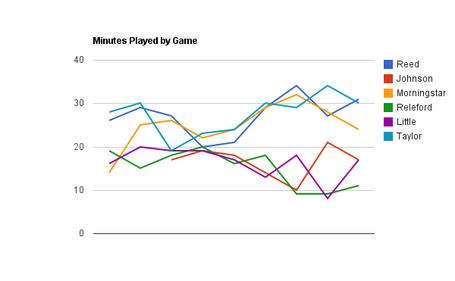 Chart_1_3__medium