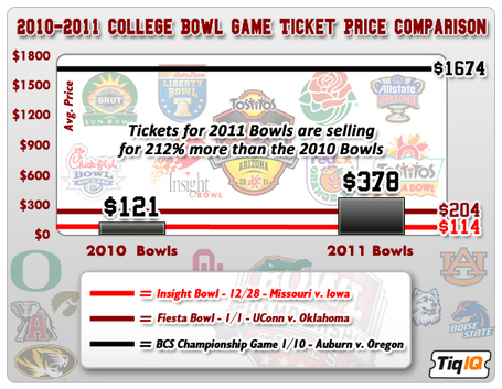 Bowl201020112_medium