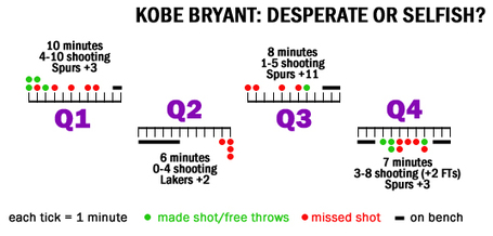 Kobe-bryant-selfish-tz_medium