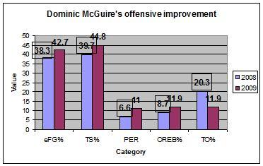 Mcguire_medium