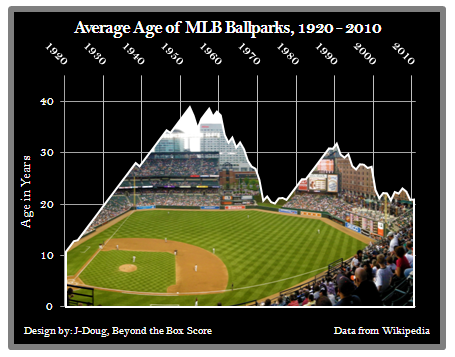 Mlbgraphic_medium