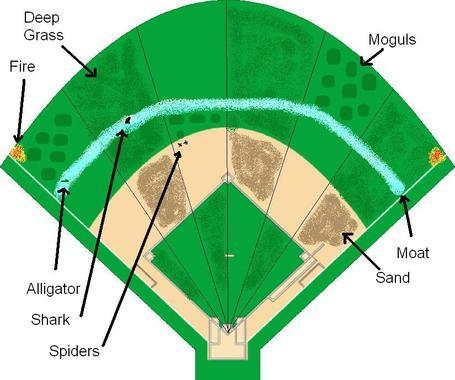 Baseball_field_medium
