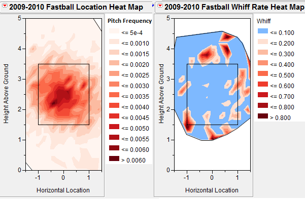 Erwin_santana_fastball_usage_medium