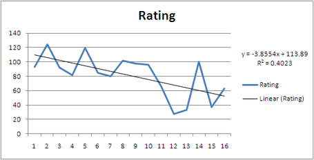 Pats_qb_rating_medium