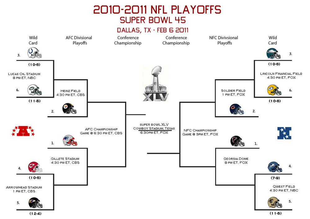 Playoff Bracket Pool Nfl Playoff Pool Sheets Football Playoff Pools