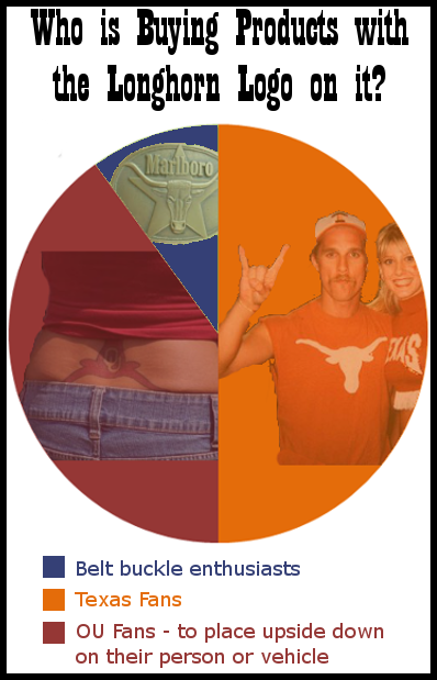 Horns_pie_chart_medium