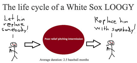 Whitesoxrelievers_medium