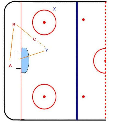 Hockey_rink_medium