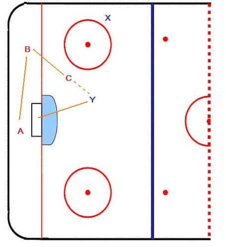 Hockey_rink_medium