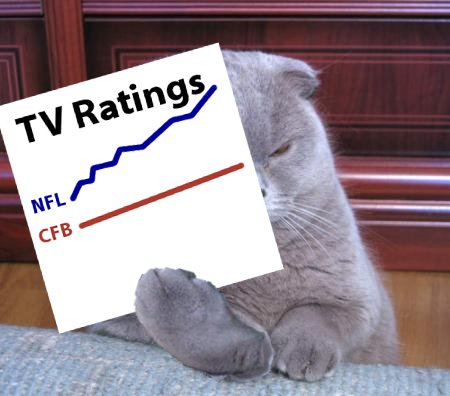 Fiskers_nfl_ratings_medium