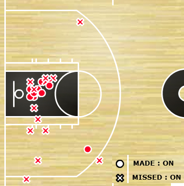 Griffin-shot-chart_medium