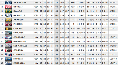 Standings01272011_medium