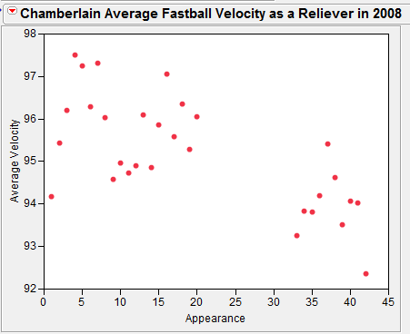 Chamberlain_fastballs_medium