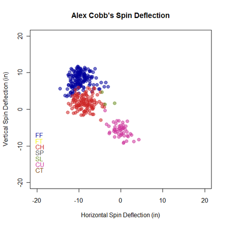 Alex_cobb_spin_deflection_medium