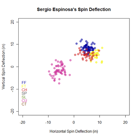 Sergio_espinosa_spin_deflection_medium
