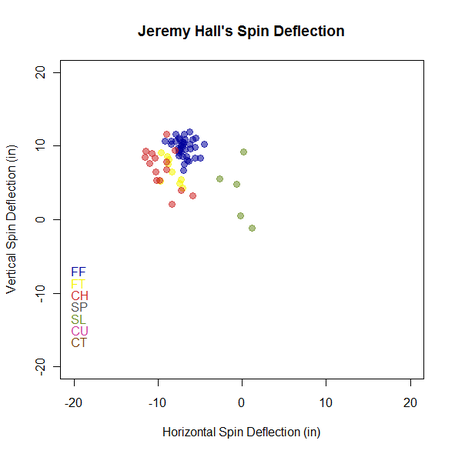 Jeremy_hall_spin_deflection_medium