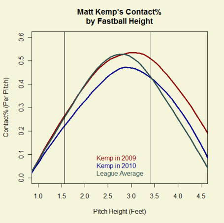 Kemp_height2_medium