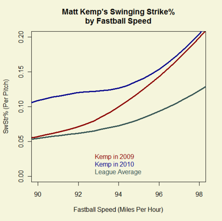 Kemp_speed1_medium
