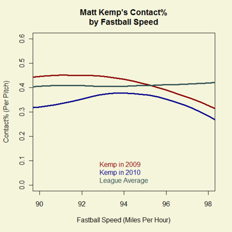 Kemp_speed2_medium