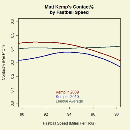 Kemp_speed2_medium