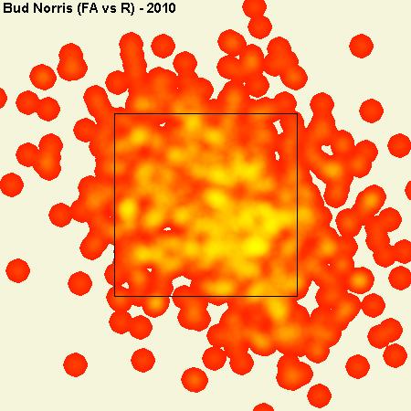 Heat_map_vs