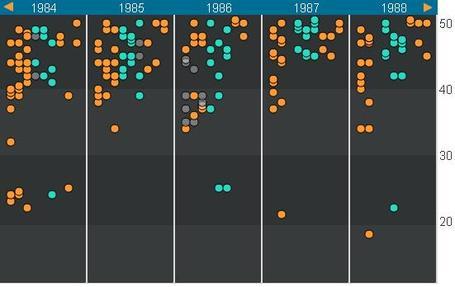 Dunk-chart_medium