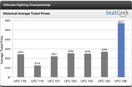 Seatgeek_ufc-1261_medium