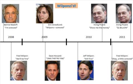 Wilponzi_d_medium