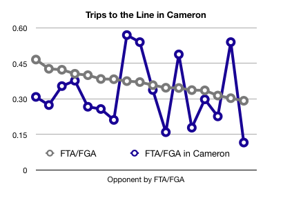 Fta-fga_in_cameron_medium
