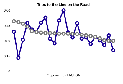 Fta-fga_on_the_road_medium