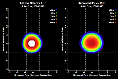 Miller-lhb-rhb_medium