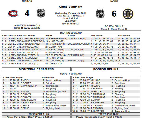 Bruins-habs-scoresheet_medium