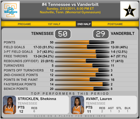 Ut_vandy_second_half_medium