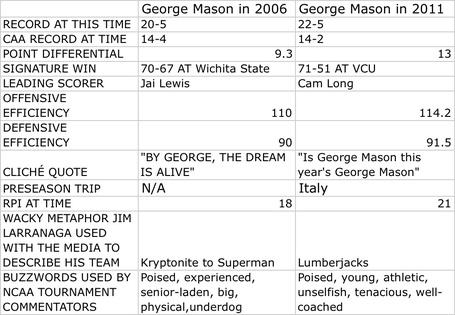 George_mason_7_medium
