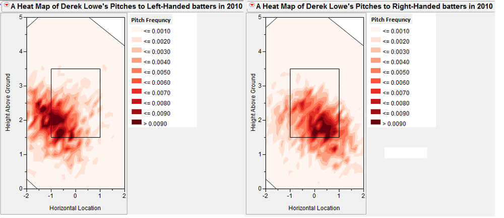 Lowe_heat_maps_medium