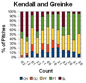Kendallandgreinke_medium